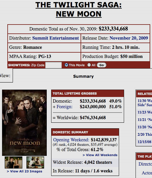 box office mojo logo. New Moon Box Office Update